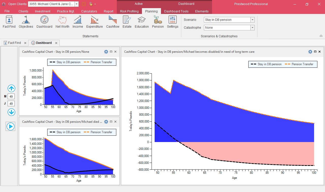 dashboard db transfer catastrophes market crash simulator