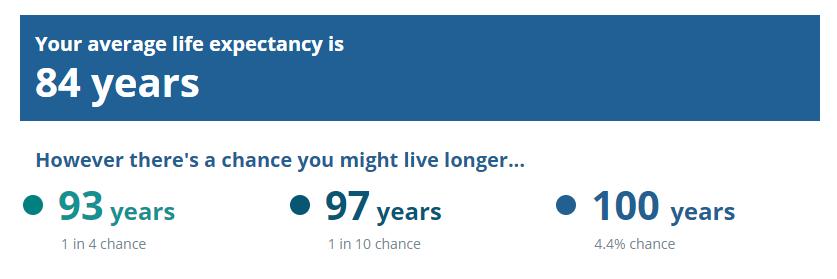 prestwood truth software cashflow assumptions best practice life expectancy average ONS
